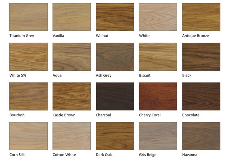 Rubio monocoat hout coating